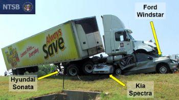 Trucking Safety – Fatigue Management